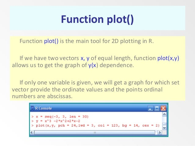 Plot function in R