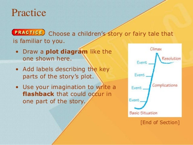 suspense and irony in the tell tale Start studying literary elements for the tell-tale heart w/pics (it is used to create suspense) situational irony.