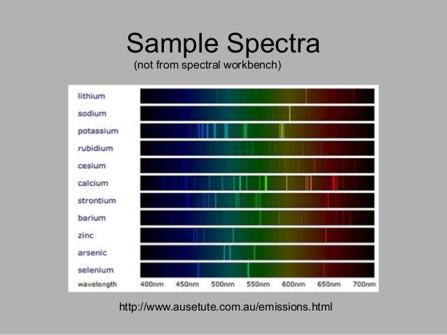 Plots Spectroscope Sasta Presentation 2013
