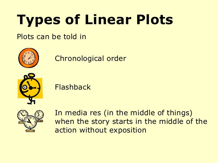 """types of plots in literature Examples of literary plots are drawn from joyce, pirandello, and other highfalutin types for whom f-h obviously has no use two tobias concedes that his 20 plots boil down to 2, """"plots of the body"""" and """"plots of the mind."""