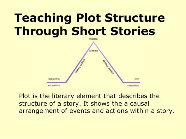 Plot is the literary element that describes the structure of a story. It shows the a causal arrangement of events and acti...
