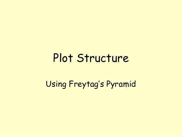 Plot Structure Using Freytag's Pyramid