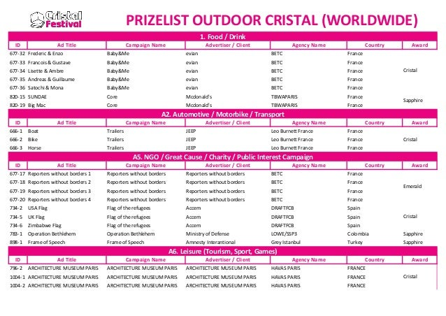 PRIZELIST OUTDOOR CRISTAL (WORLDWIDE) 1. Food / Drink ID  Ad Title  Campaign Name  Advertiser / Client  Agency Name  Count...