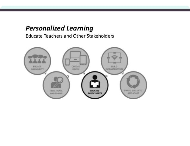 Personalized Learning: A Guide for Engaging Students with