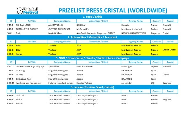 PRIZELIST PRESS CRISTAL (WORLDWIDE) 1. Food / Drink ID  Ad Title  Campaign Name  Advertiser / Client  Agency Name  Country...