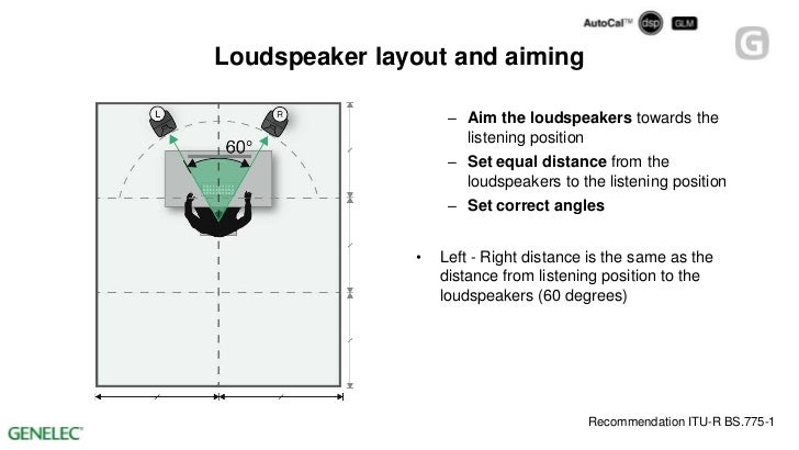 Why You Must Calibrate Your Audio Monitor Speakers And How