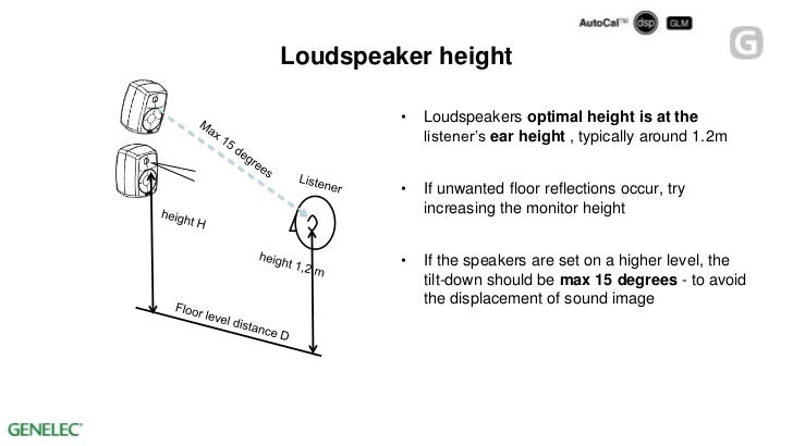 Why you must calibrate your Audio Monitor speakers and how to do it