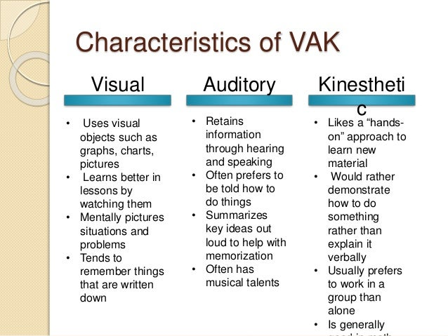 understanding vak learning style Find out more about theories of learning styles tailor your learning  an understanding of your preferred learning style  vak model of learning styles, .