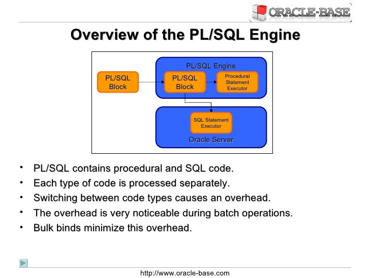 oracle pl sql case studies Java in the oracle database @ work – customer case studies an oracle sponsored white paper updated november 2007 java in the oracle database @ work – customers.