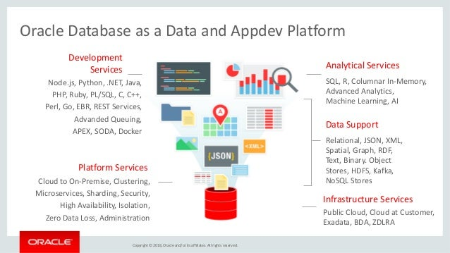 Oracle PL/SQL 12c and 18c New Features + RADstack +