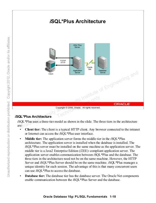 Isql user manual