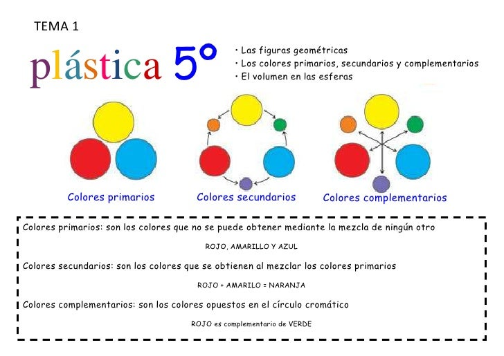 TEMA 1 plástica 5º                                                 • Las figuras geométricas                              ...