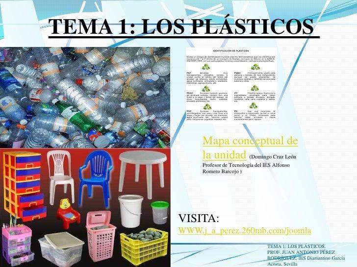 TEMA 1: LOS PLÁSTICOS <br />Mapa conceptual de la unidad(Domingo Cruz León Profesor de Tecnología del IES Alfonso Romero B...