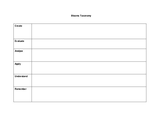 how to create a website taxonomy