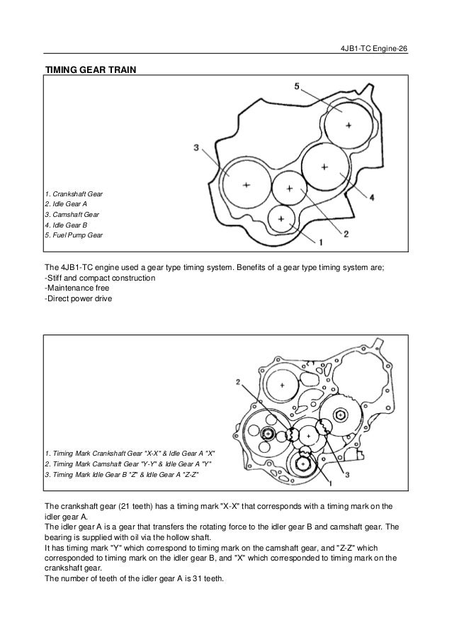 isuzu 6hk1 engine diagram broken engine wiring diagram