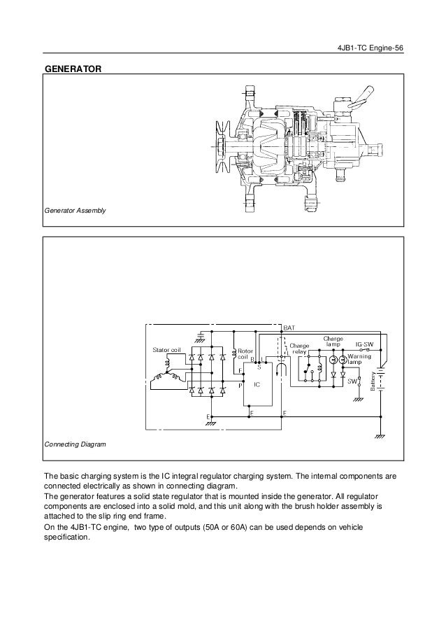 plugin nkr 4jb1 57 638?cb=1428233074 plugin nkr 4 jb1 long 2360 tractor wiring diagram at edmiracle.co