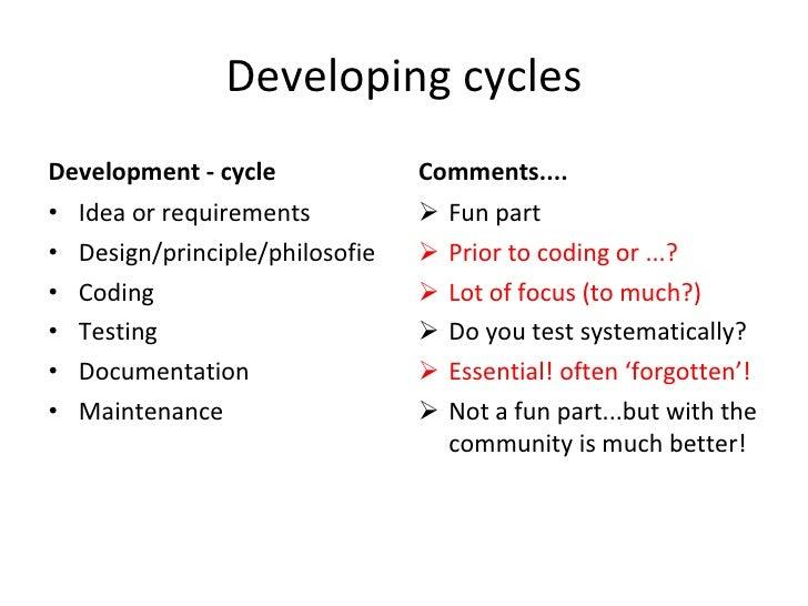 Developing cycles <ul><li>Development - cycle </li></ul><ul><li>Idea or requirements </li></ul><ul><li>Design/principle/ph...