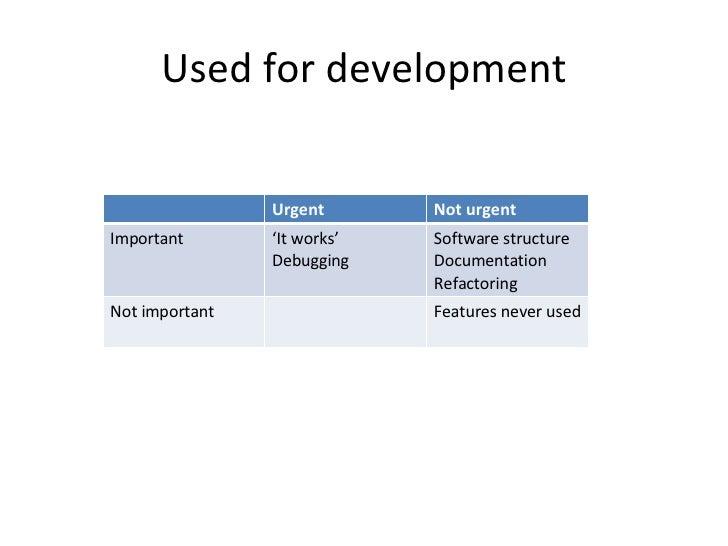 Used for development Urgent  Not urgent Important ' It works' Debugging Software structure Documentation Refactoring Not i...