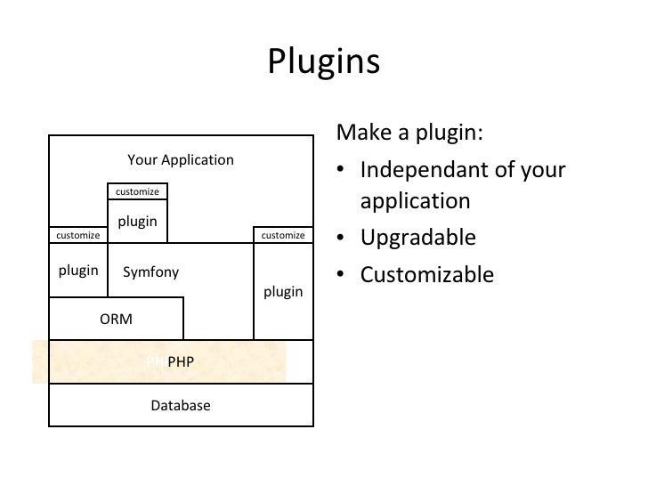 Plugins <ul><li>Make a plugin: </li></ul><ul><li>Independant of your application </li></ul><ul><li>Upgradable </li></ul><u...