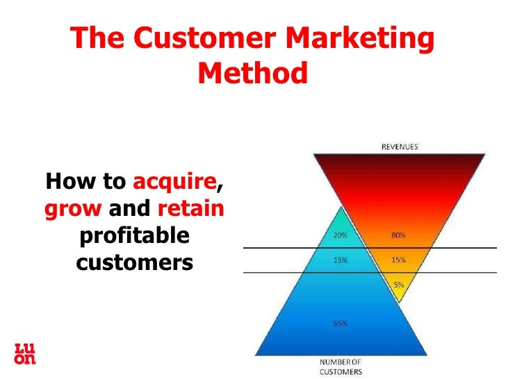 The Customer Marketing Method How to  acquire ,  grow  and  retain  profitable customers