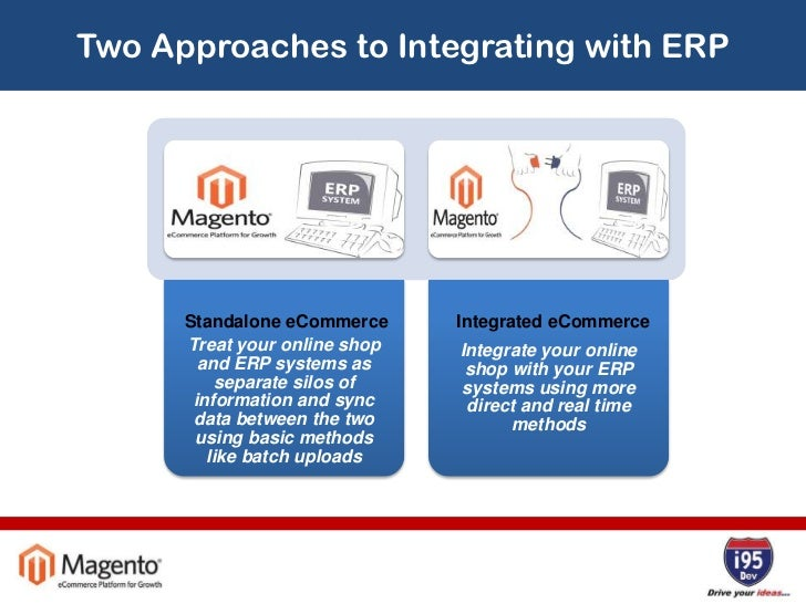 Plug Your Magento Store To An Erp System Using Real Time