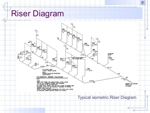 Piping Riser Diagram | Wiring Diagram