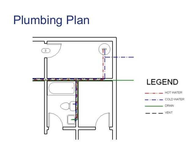 Plumber for Plumbing plans examples