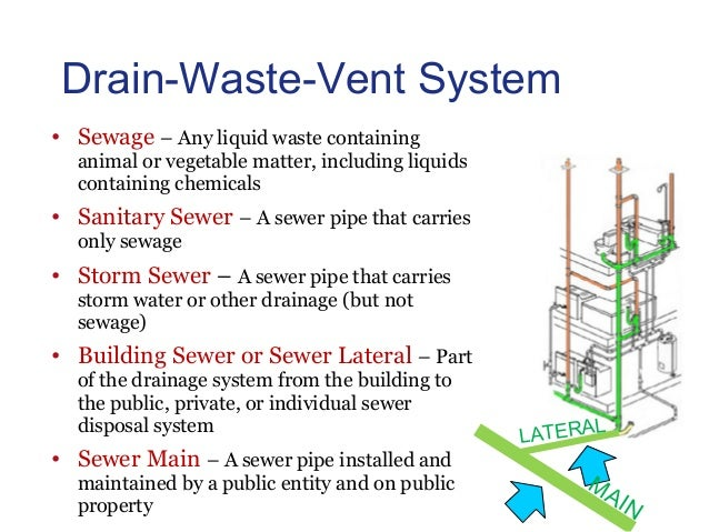 Plumber for Waste drainage system