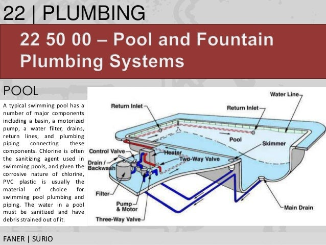 Typical Swimming Pool Plumbing : Plumbing