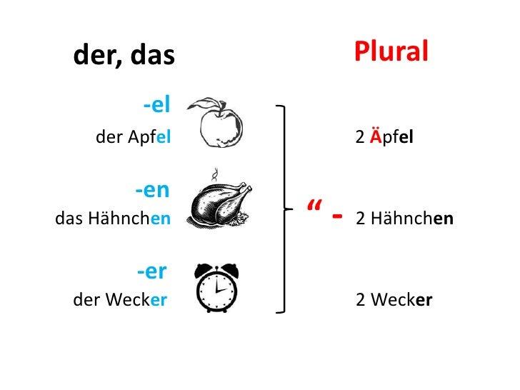 """Plural<br /> der, das<br />-el<br />  der Apfel<br /> 2 Äpfel<br />-en<br />"""" -<br />  das Hähnchen<br />  2 Hähnchen<br /..."""