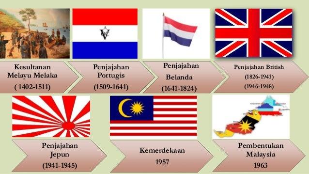 Kesultanan Melayu Melaka ( 1402-1511) Penjajahan Portugis (1509-1641) Penjajahan Belanda (1641-1824) Penjajahan British (1...