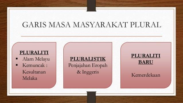 GARIS MASA MASYARAKAT PLURAL PLURALITI  Alam Melayu  Kemuncak : Kesultanan Melaka PLURALISTIK Penjajahan Eropah & Ingger...