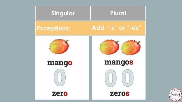 Plural Nouns English Language