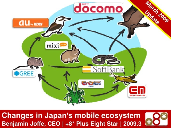 Changes in Japan's mobile ecosystem Benjamin Joffe, CEO | +8* Plus Eight Star | 2009.3