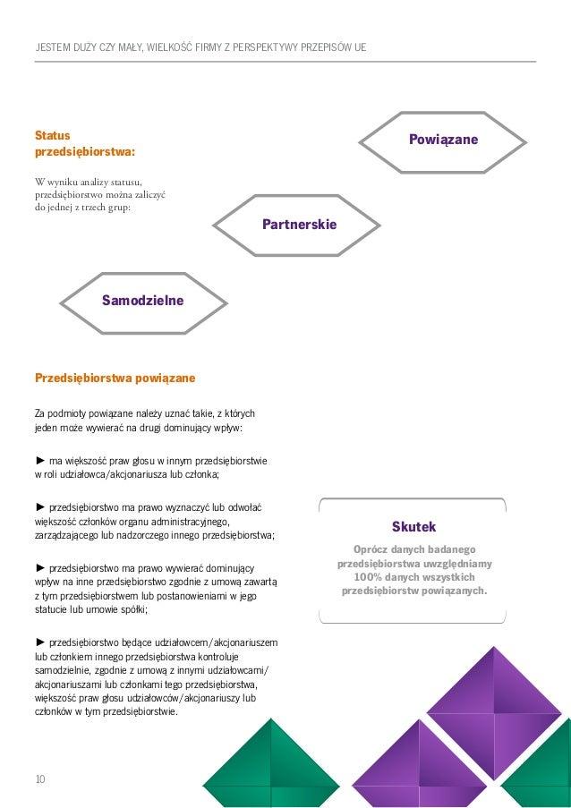 10 Przedsiębiorstwa powiązane Za podmioty powiązane należy uznać takie, z których jeden może wywierać na drugi dominujący ...