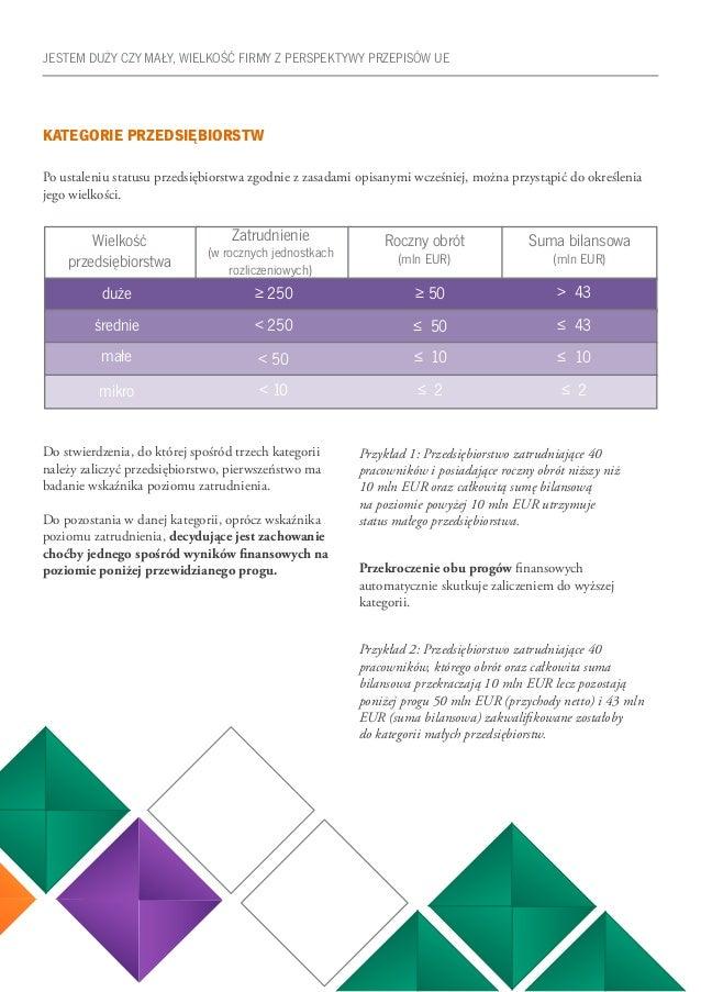 KATEGORIE PRZEDSIĘBIORSTW Do stwierdzenia, do której spośród trzech kategorii należy zaliczyć przedsiębiorstwo, pierwszeńs...