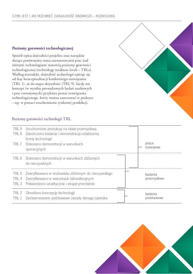 31 Poziomy gotowości technologicznej Sposób opisu dojrzałości projektu oraz narzędzie służące porównaniu stanu zaawansowan...