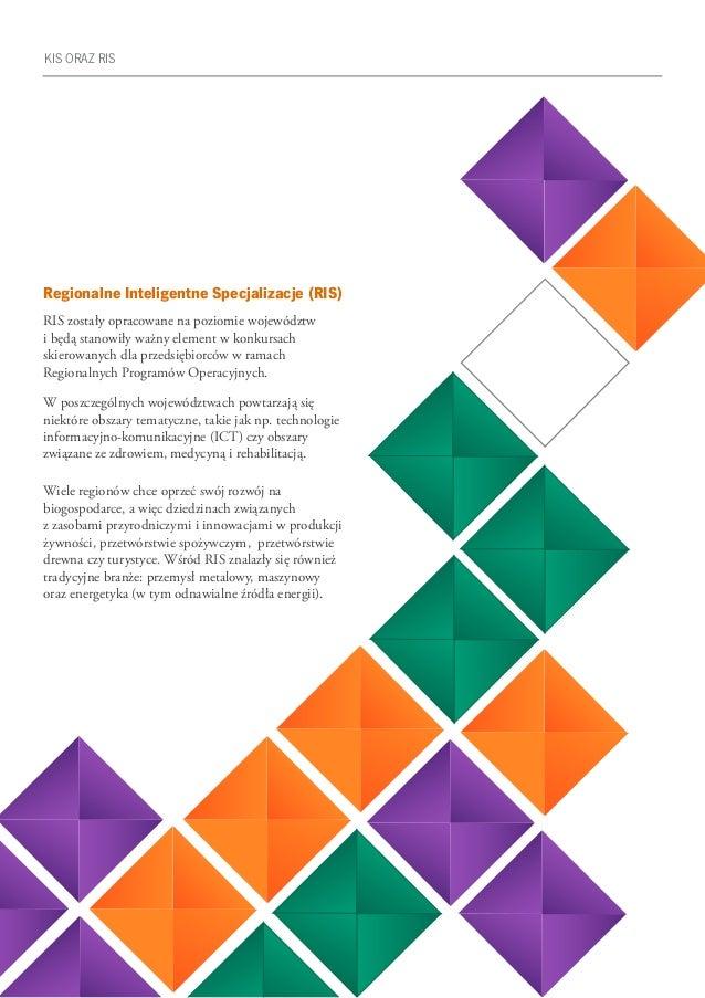 42 KIS ORAZ RIS Regionalne Inteligentne Specjalizacje (RIS) RIS zostały opracowane na poziomie województw i będą stanowiły...