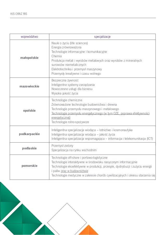 44 KIS ORAZ RIS województwo specjalizacje opolskie Technologie chemiczne Zrównoważone technologie budownictwa i drewna Tec...