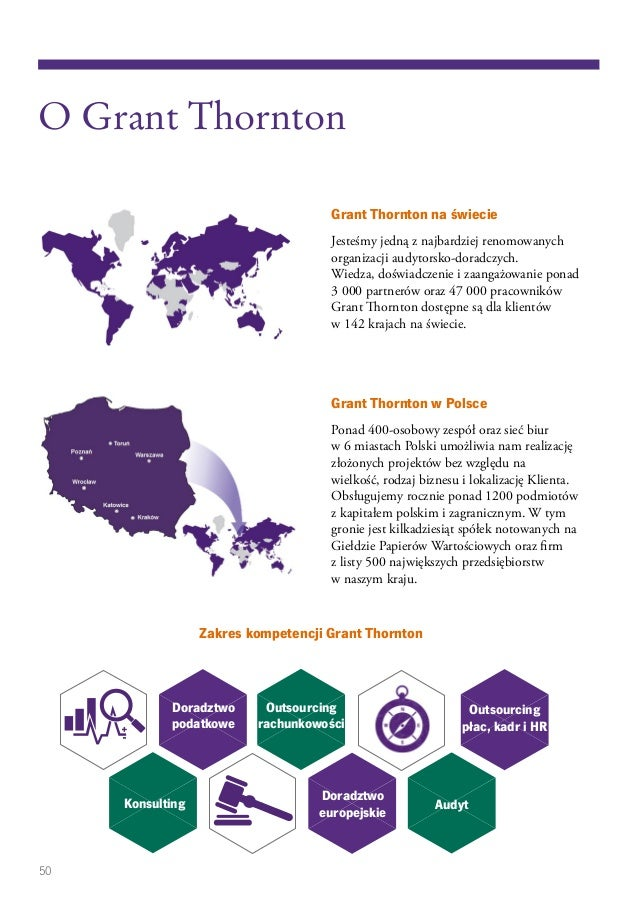 50 O Grant Thornton Grant Thornton na świecie Jesteśmy jedną z najbardziej renomowanych organizacji audytorsko-doradczych....