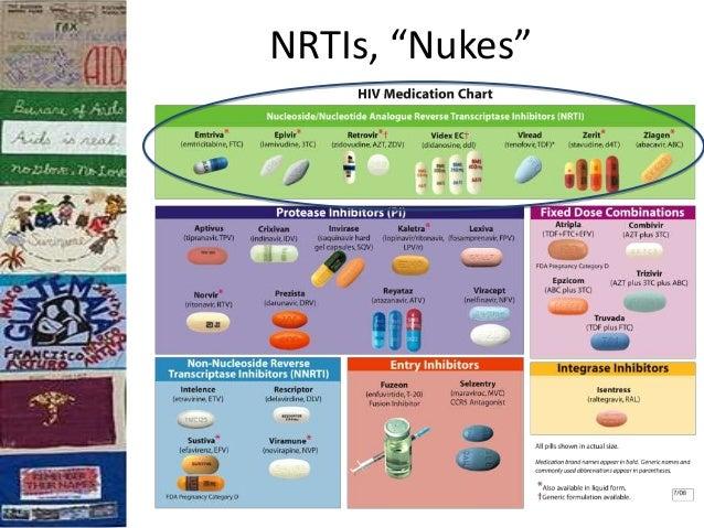 August 2013 Plus Hiv Treatment