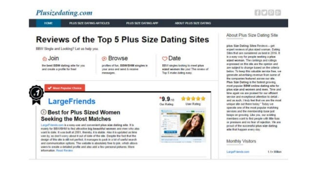 best dating websites.com