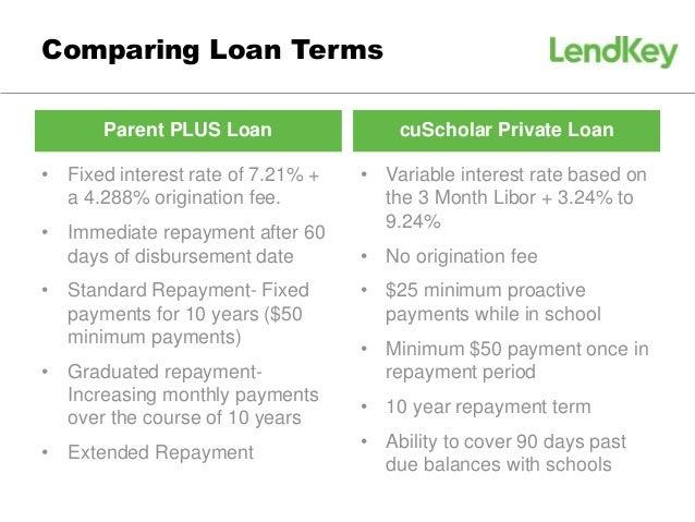 Parent Student Loans >> Parent Plus Loans Vs Private Student Loans