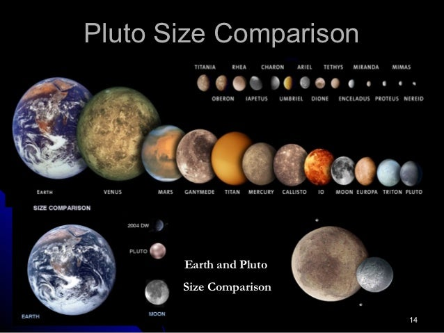 planet size comparison - photo #35