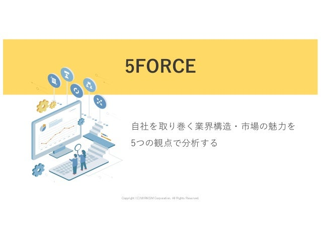 Copyright (C) MIRAISM Corporation. All Rights Reserved. 5FORCE ⾃社を取り巻く業界構造・市場の魅⼒を 5つの観点で分析する