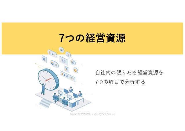 Copyright (C) MIRAISM Corporation. All Rights Reserved. 7つの経営資源 ⾃社内の限りある経営資源を 7つの項⽬で分析する