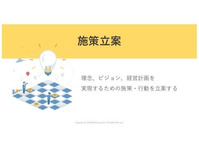 Copyright (C) MIRAISM Corporation. All Rights Reserved. 施策⽴案 理念、ビジョン、経営計画を 実現するための施策・⾏動を⽴案する