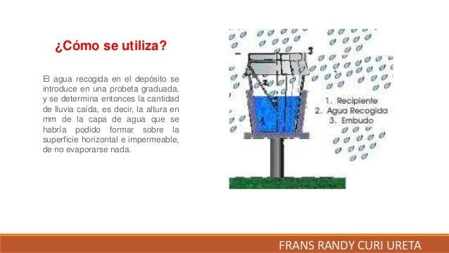 Pluviometro exposicion - Como fabricar un pluviometro ...