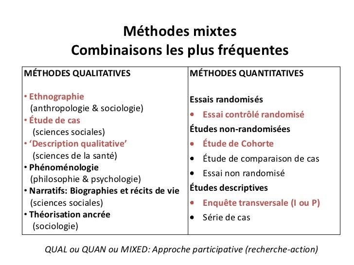 fundamental of statistics qualitative and quantitative Qualitative variable in statistics: qualitative & quantitative variables in statistics related study materials fundamentals of educational assessments.