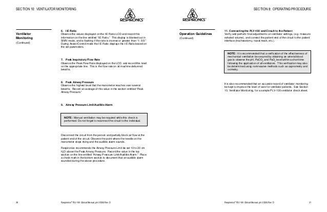 Ventilador Plv 100 manual completo